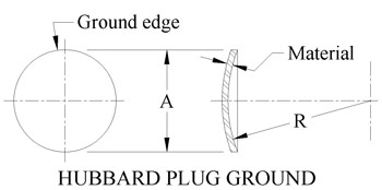 hubbard ground expansion plugs