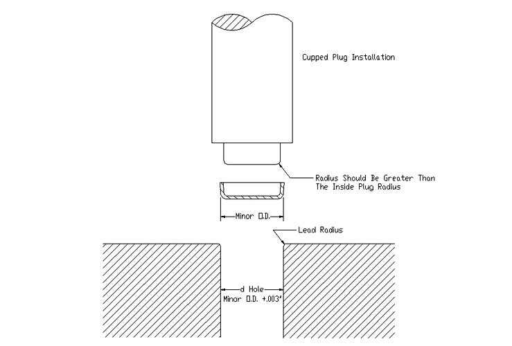 cupped plug installation recommendations
